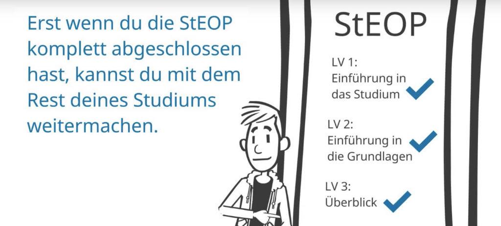 Infos zur Studieneingangs- und Orientierungsphase